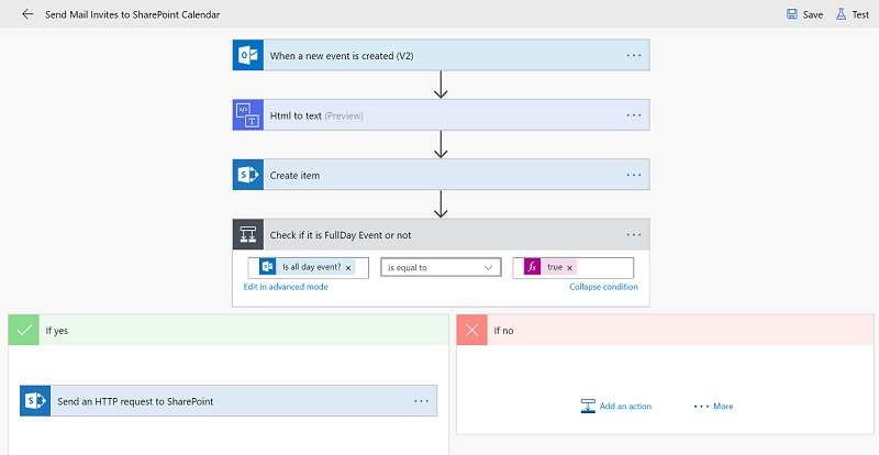 Send Meeting Invites to SharePoint Online Calendar - Cloud